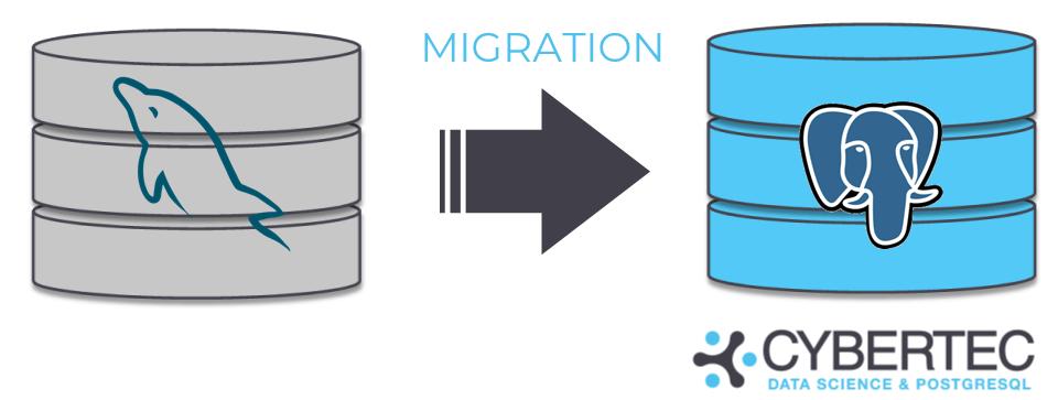 migration from mysql to postgresql