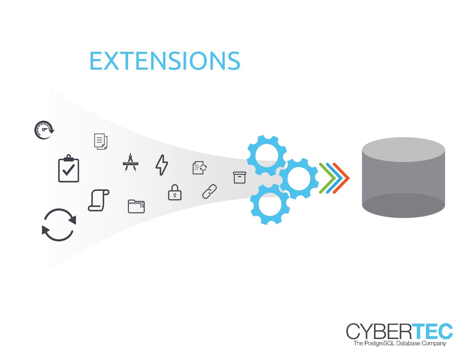 PostgreSQL development extensions