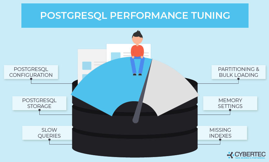 PostgreSQL Performance Tuning Serivces