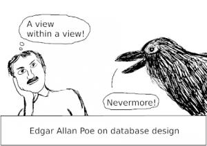 Edgar Allan Poe on view dependencies