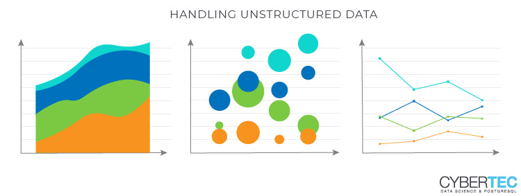 handling unstructured data