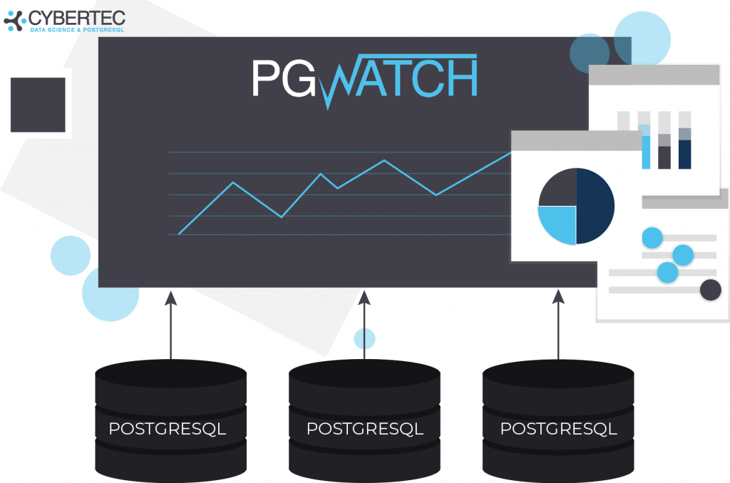 PGWatch is database monitoring made easy, included in PGEE PostgreSQL