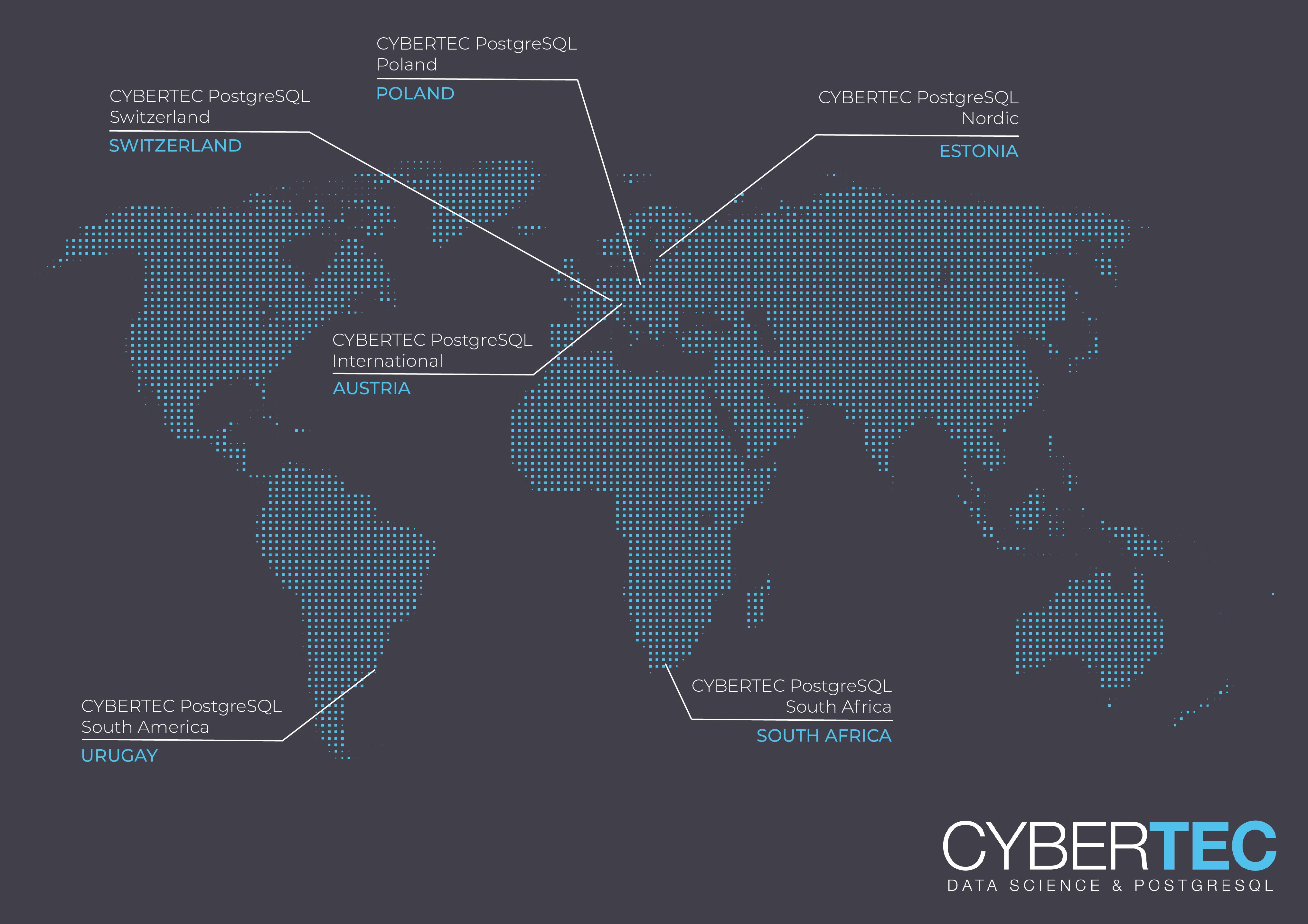 CYBERTEC offices around the world