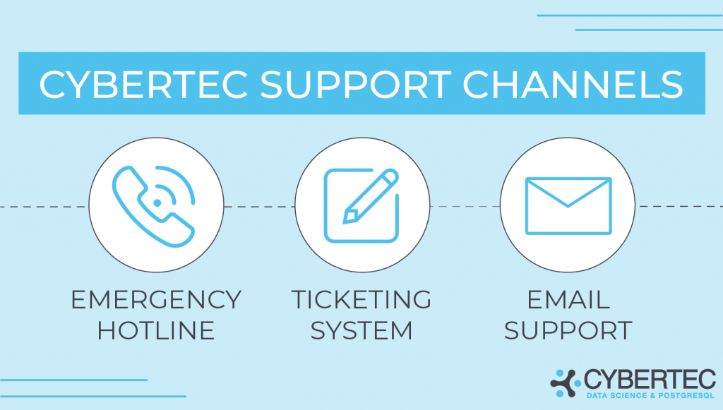 cybertec postgresql support channels