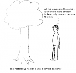 Deduplication in a tree
