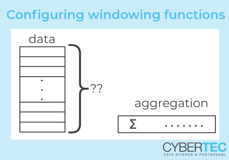 configuring windowing functions
