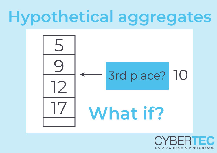 hypothetical aggregates in postgresql