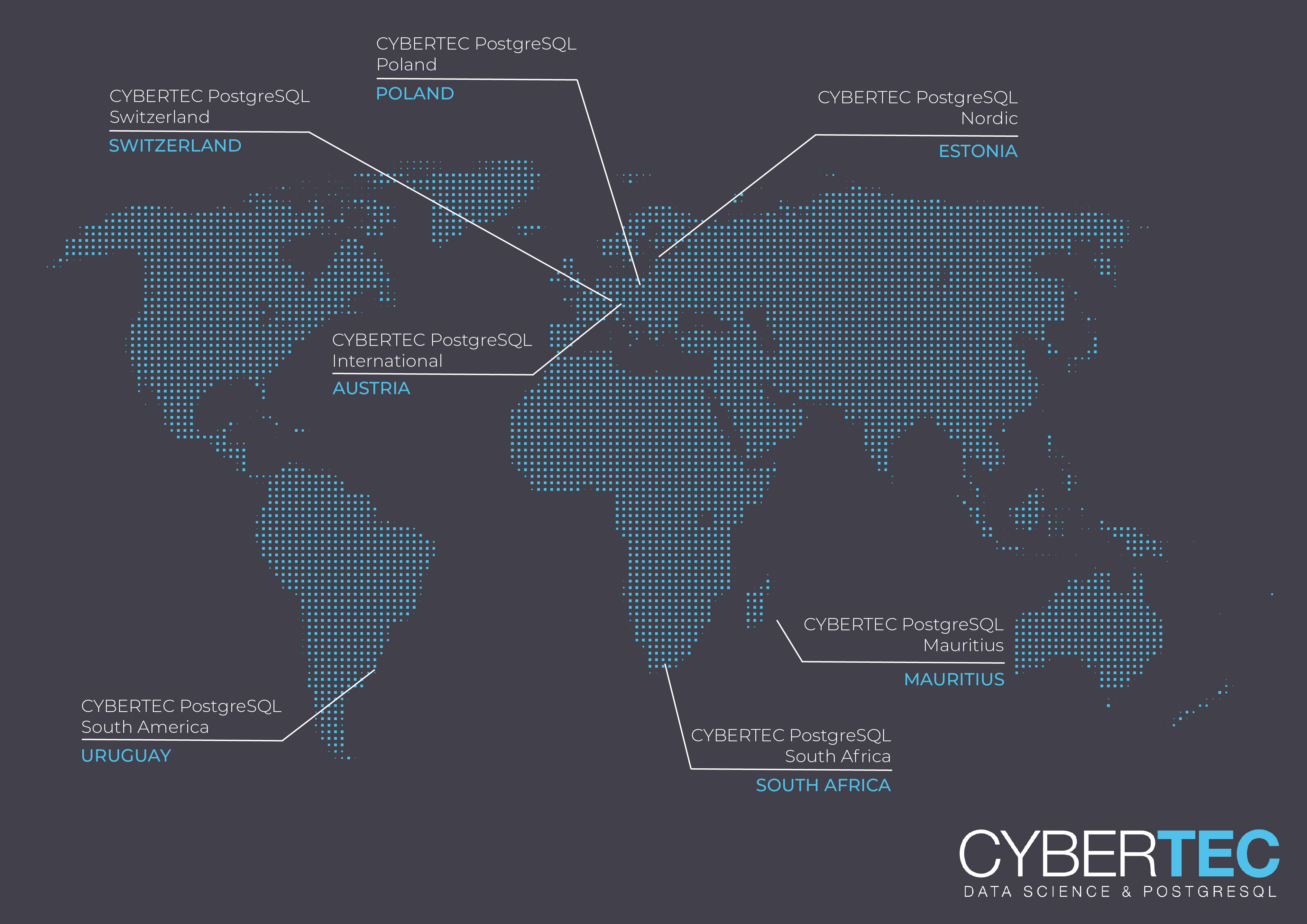 CYBERTEC offices worldwide