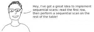 recursive queries misunderstood