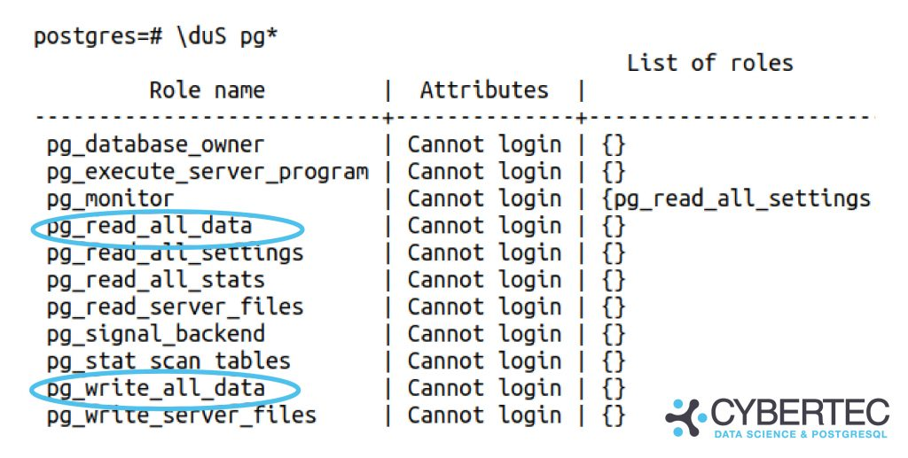 pg_read_all_data: The new built-in PostgreSQL roles next to their older colleagues