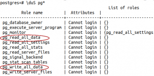 The new built-in PostgreSQL roles next to its older colleagues